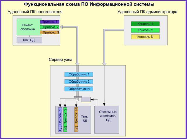 http://forumstatic.ru/files/0012/30/1b/76750.jpg