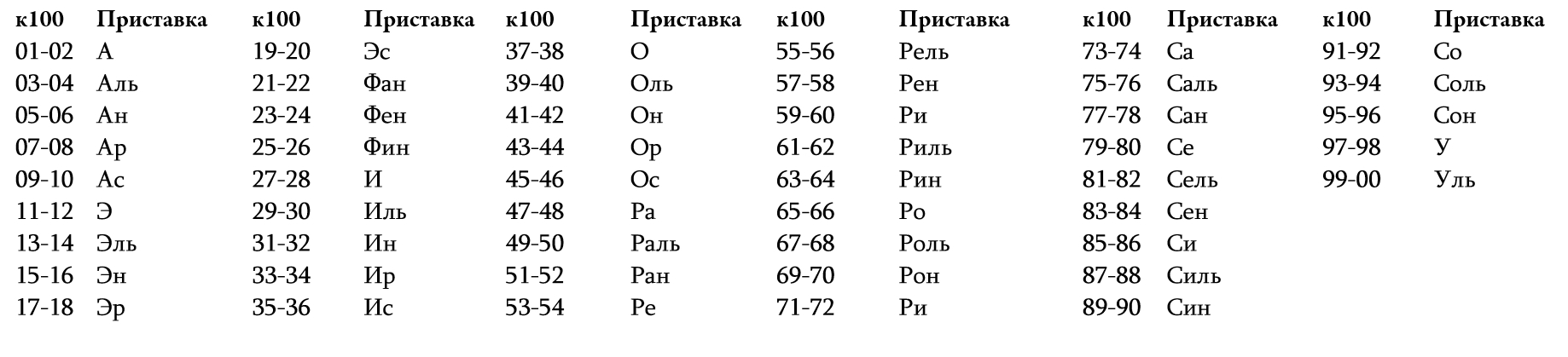 http://forumstatic.ru/files/0013/94/13/19751.jpg