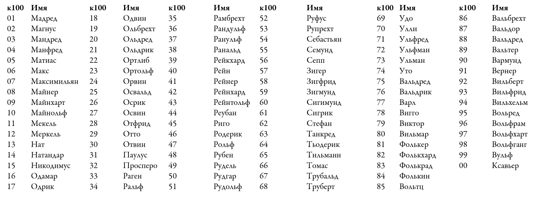 http://forumstatic.ru/files/0013/94/13/31106.jpg