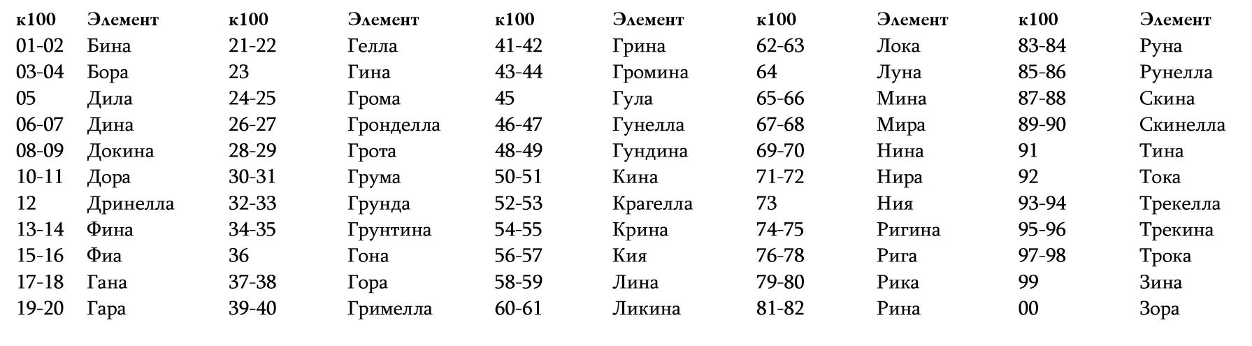 http://forumstatic.ru/files/0013/94/13/68132.jpg