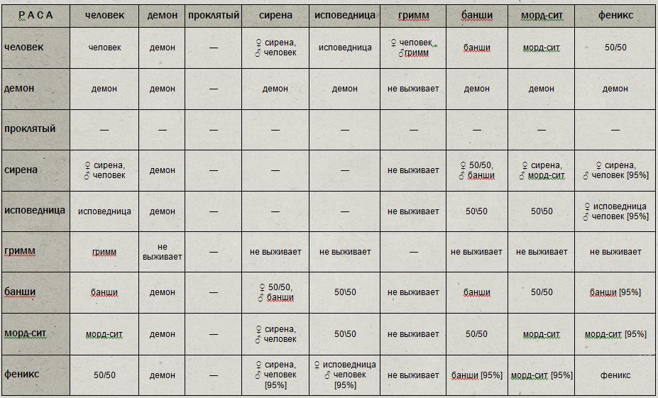http://forumstatic.ru/files/001a/bd/fc/34524.png
