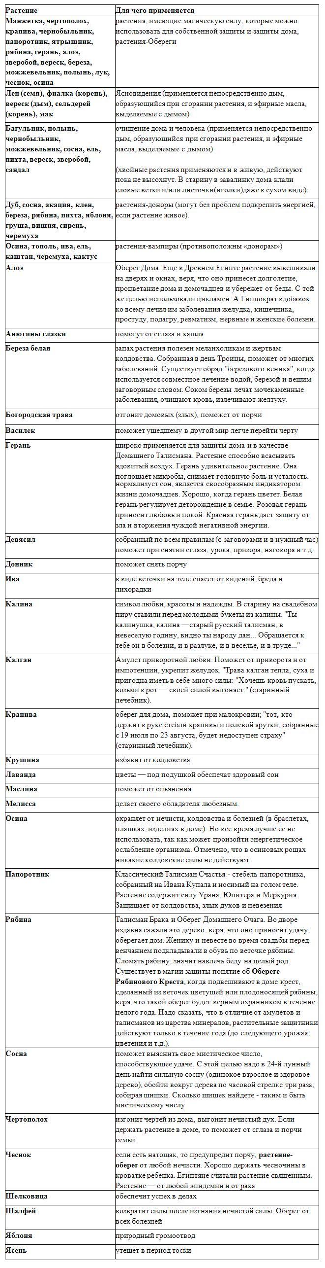 http://forumstatic.ru/files/0011/35/6f/45021.jpg