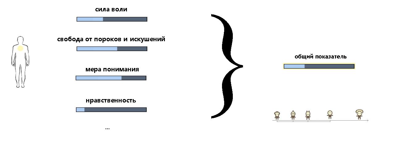 http://forumstatic.ru/files/0017/52/02/35166.png