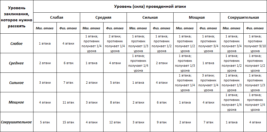 https://forumstatic.ru/files/0018/e2/2e/56830.png