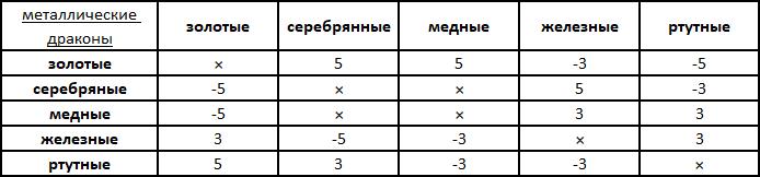 https://forumstatic.ru/files/0018/e2/2e/63633.png